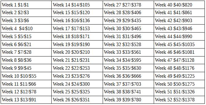 52-money-week-challenge-morethanfinance