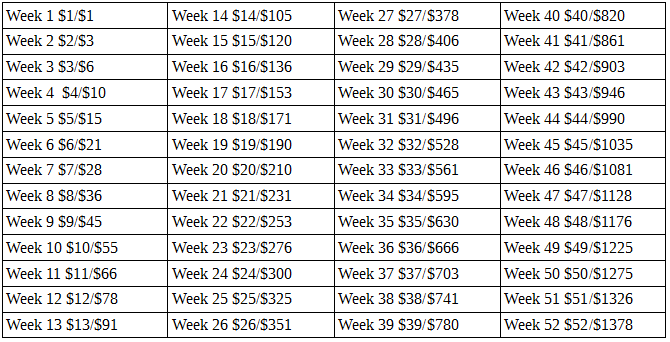 52-money-week-challenge-morethanfinance